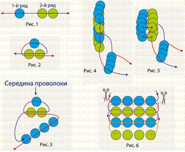 Схема параллельного плетения