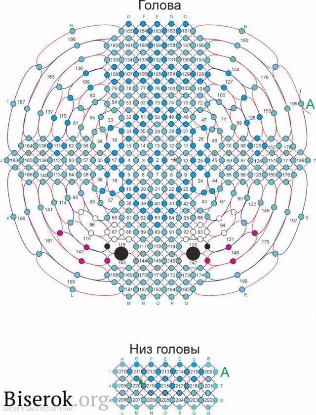 Схема плетения головы дракона из бисера