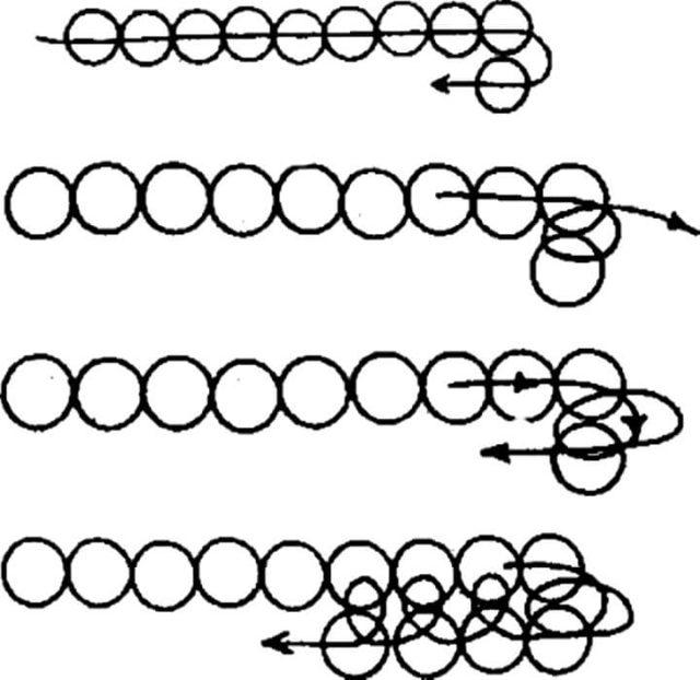 Техника плетения-полотно