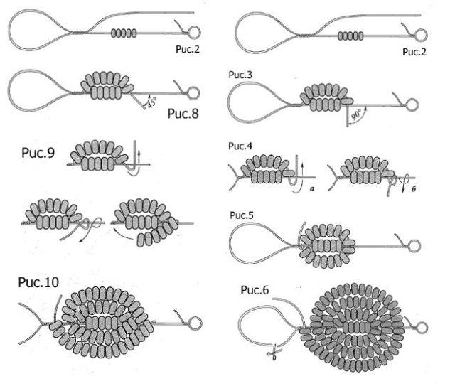 Схема плетения круглого листика