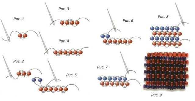 Последовательность нанизывания бусин в технике кирпичного плетения