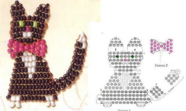 Параллельное плетение кота