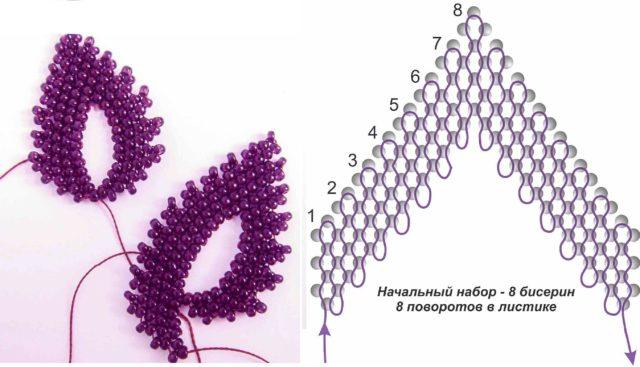 Плетение изогнутых листьев