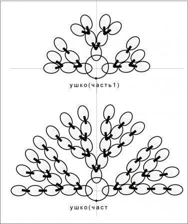 Этапы работы по созданию мишки из бисера