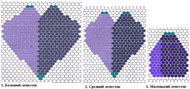 Схема плетения лепестков