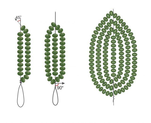 Круговая техника плетения