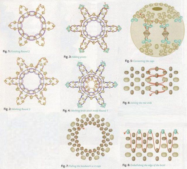 Схема изготовления бусины из бисера