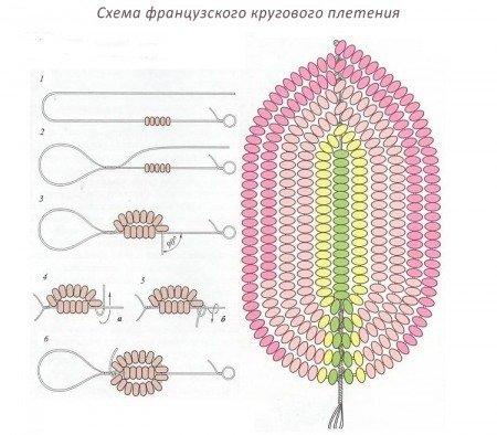 Схема и инструкция по плетению пиона
