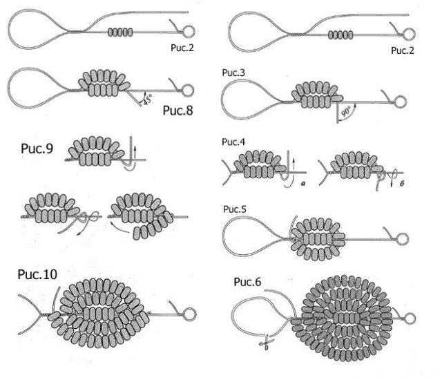 Плетение лепестков лотоса