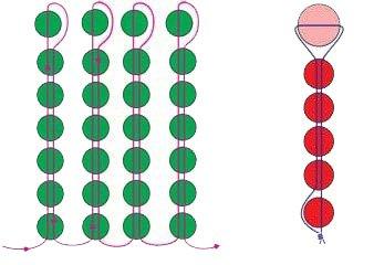Схемы плетения дерева