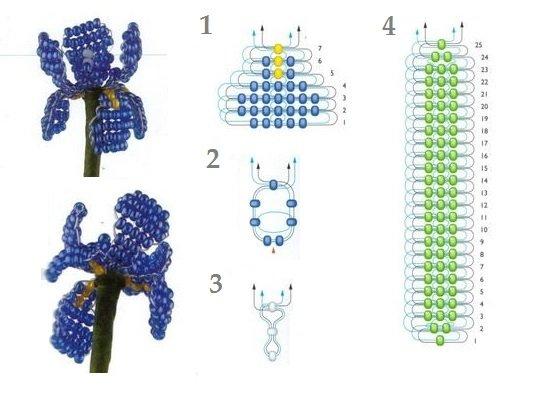 Ирисы параллельным плетением