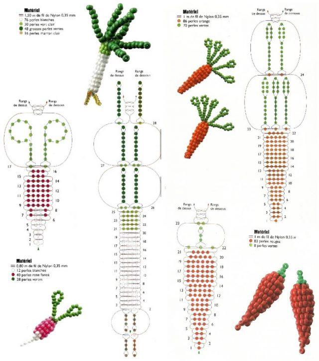 Овощи параллельным плетением