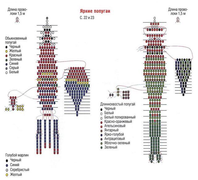 Схема плетения попугая из бисера