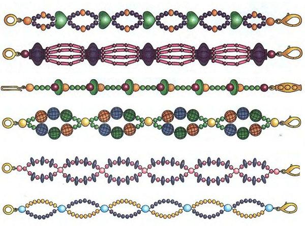 Простые схемы плетения