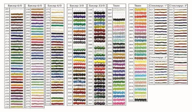 Таблица комплементарных оттенков для бисероплетения