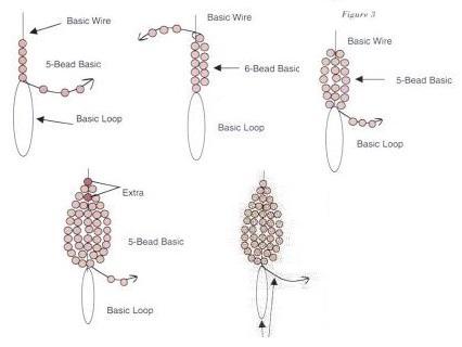 Схема плетения калл из бисера