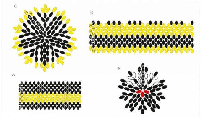 Схема плетения пчелки из бисера