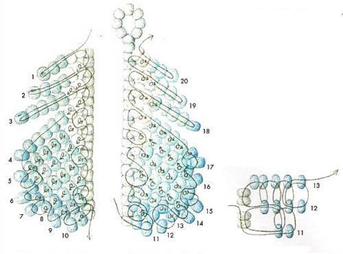 Схема выполнения пера из бисера