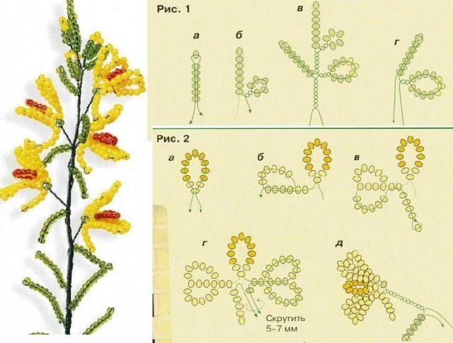 Желтые полевые цветы из бисера
