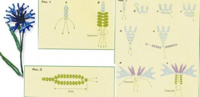Васильки – полевые цветы из бисера