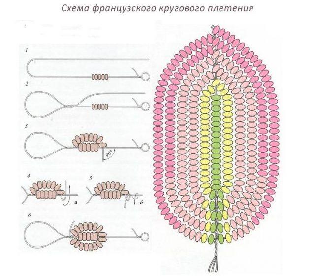 Техника французского плетения листиков из бисера