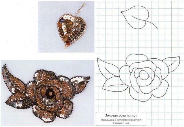 Красивые схемы и узорыдля вышивки бисером